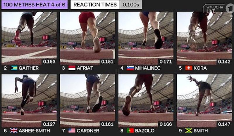 Imagens da largada dos 100m feminino captada pelas lentes do bloco de partida do Mundial de Doha